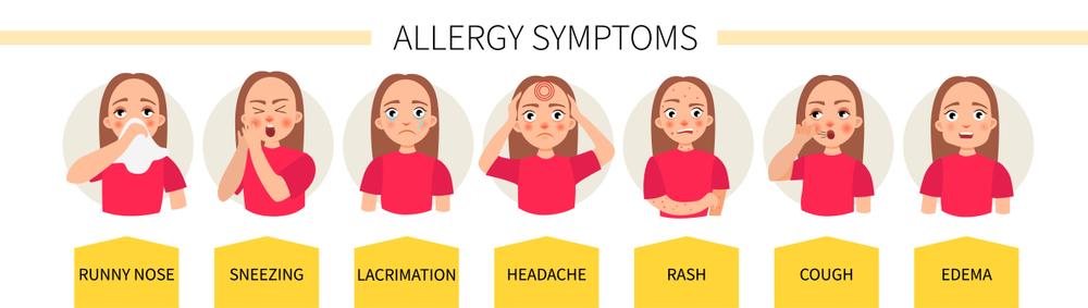 Triệu chứng bệnh viêm mũi dị ứng